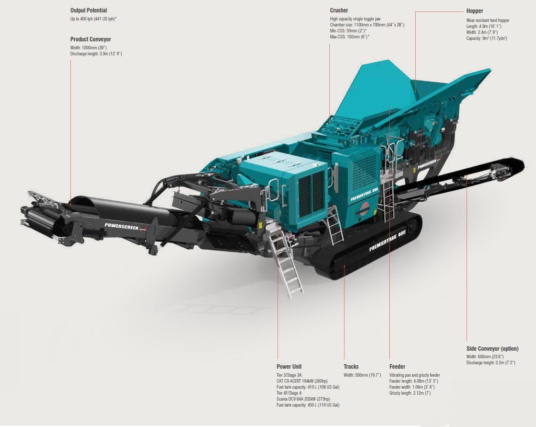 Premiertrak 400 Crusher image