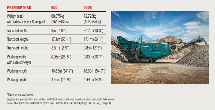 Premiertrak 600 Specifications