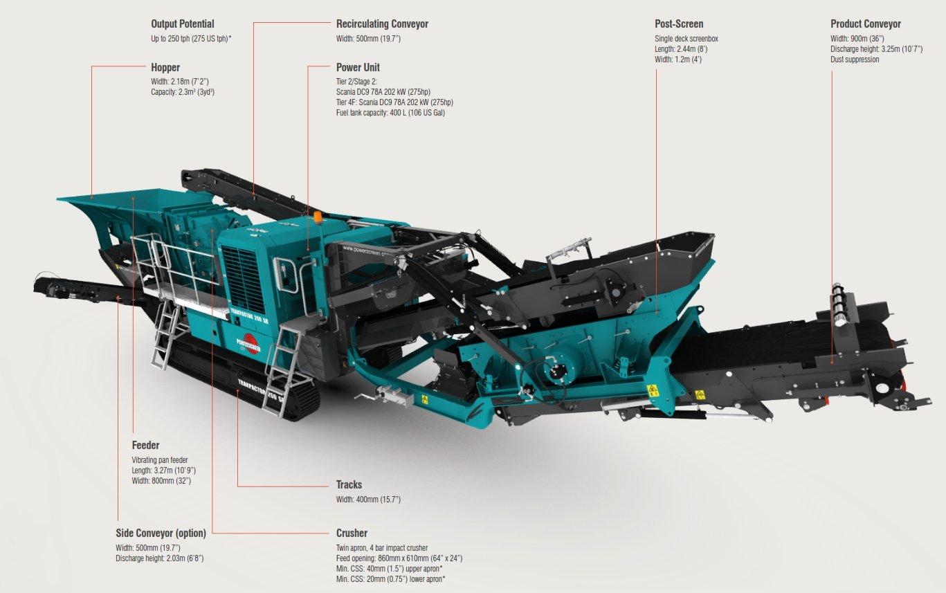 Trakpactor 260SR Crusher Image