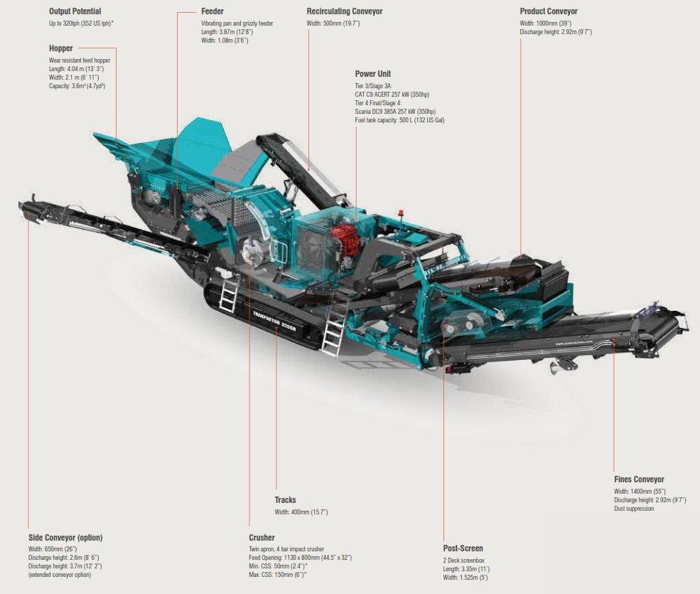 Trakpactor 320SR Impact Crusher Image