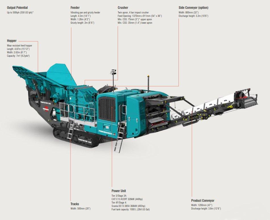 Trakpactor 550 Crusher Image
